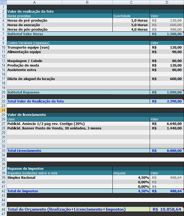 Orçamento Completo